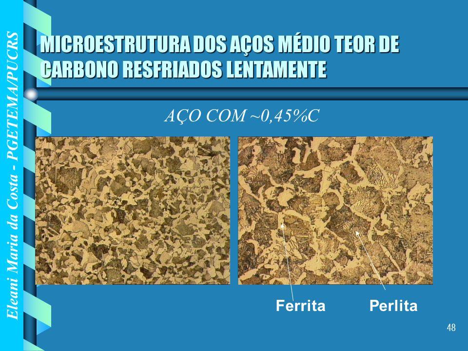 Eleani Maria da Costa - PGETEMA/PUCRS 48 MICROESTRUTURA DOS AÇOS MÉDIO TEOR DE CARBONO RESFRIADOS LENTAMENTE FerritaPerlita AÇO COM ~0,45%C