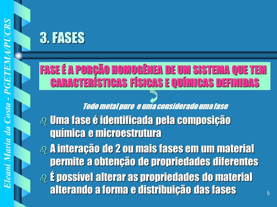 Eleani Maria da Costa - PGETEMA/PUCRS 16 SISTEMA Cu-Ni Determinação das quantidades relativas das fases b Composição das fases b Percentagem das fases Fase líquida Fase sólida Comp.