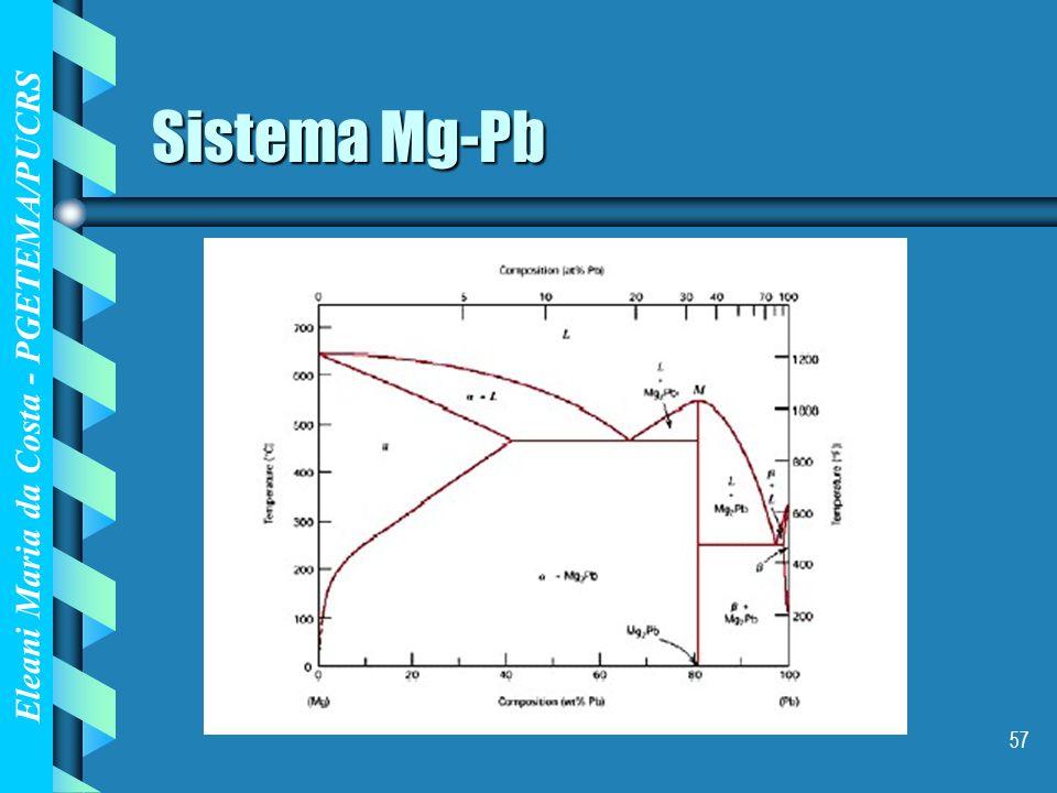 Eleani Maria da Costa - PGETEMA/PUCRS 57 Sistema Mg-Pb