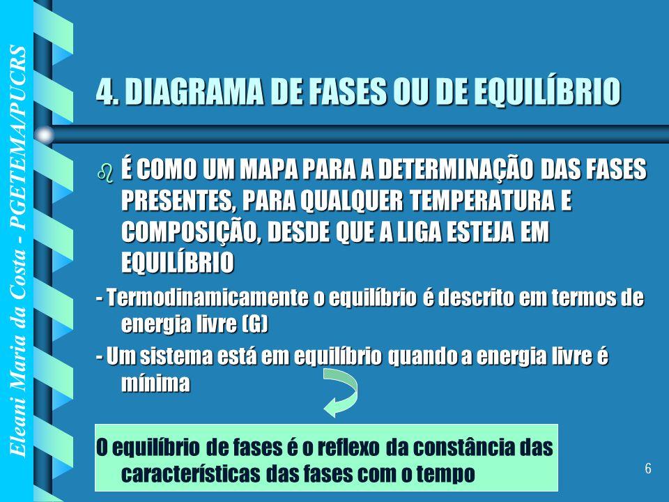 Eleani Maria da Costa - PGETEMA/PUCRS 6 4. DIAGRAMA DE FASES OU DE EQUILÍBRIO b É COMO UM MAPA PARA A DETERMINAÇÃO DAS FASES PRESENTES, PARA QUALQUER