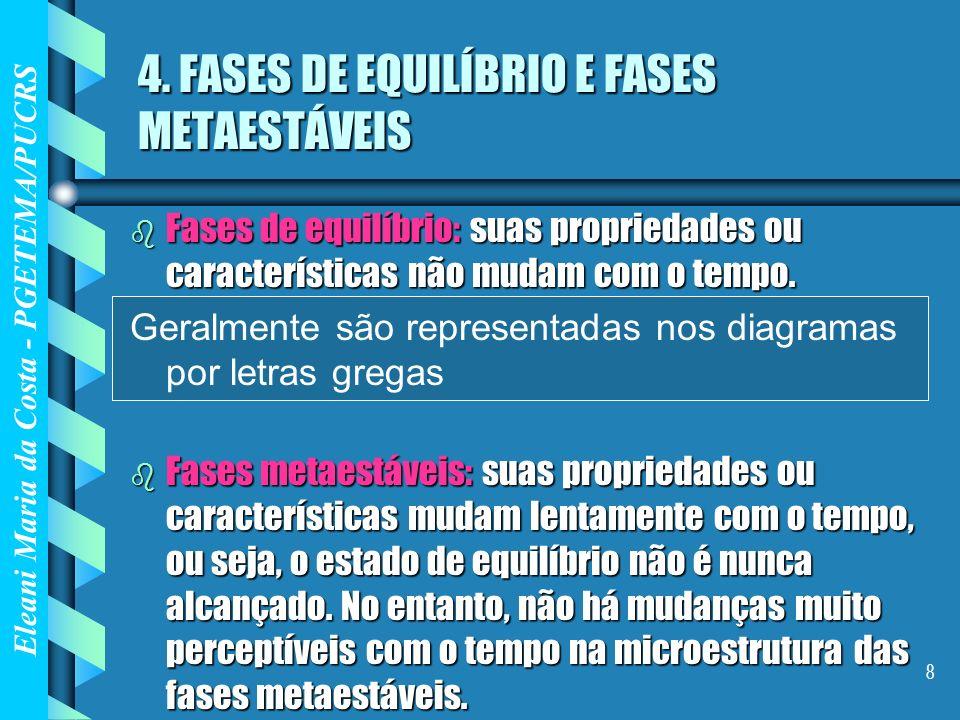 Eleani Maria da Costa - PGETEMA/PUCRS 8 4. FASES DE EQUILÍBRIO E FASES METAESTÁVEIS b Fases de equilíbrio: suas propriedades ou características não mu
