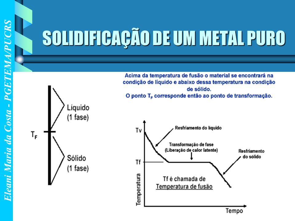 Eleani Maria da Costa - PGETEMA/PUCRS 10 SOLIDIFICAÇÃO DE UMA LIGA BINÁRIA