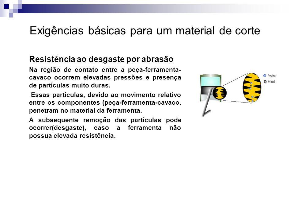 Exigências básicas para um material de corte Resistência ao desgaste por abrasão Na região de contato entre a peça-ferramenta- cavaco ocorrem elevadas