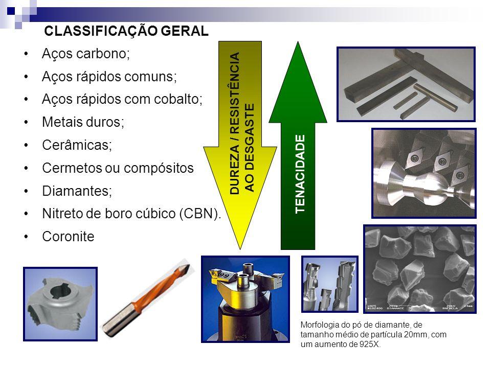 Aços carbono; Aços rápidos comuns; Aços rápidos com cobalto; Metais duros; Cerâmicas; Cermetos ou compósitos Diamantes; Nitreto de boro cúbico (CBN).