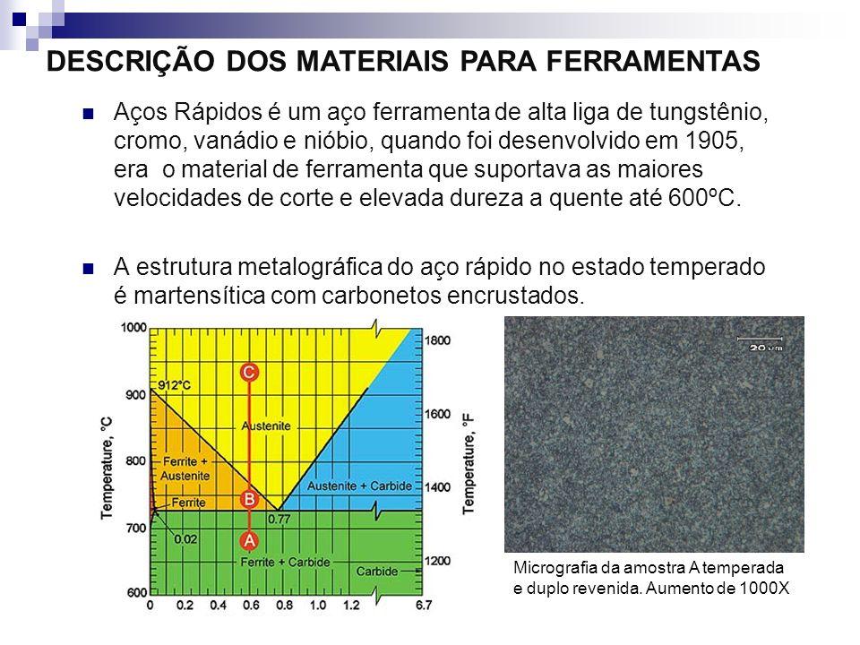 DESCRIÇÃO DOS MATERIAIS PARA FERRAMENTAS Aços Rápidos é um aço ferramenta de alta liga de tungstênio, cromo, vanádio e nióbio, quando foi desenvolvido