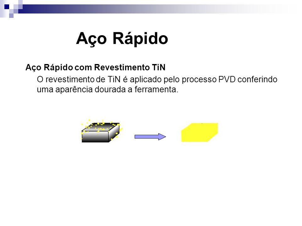 Aço Rápido Aço Rápido com Revestimento TiN O revestimento de TiN é aplicado pelo processo PVD conferindo uma aparência dourada a ferramenta.