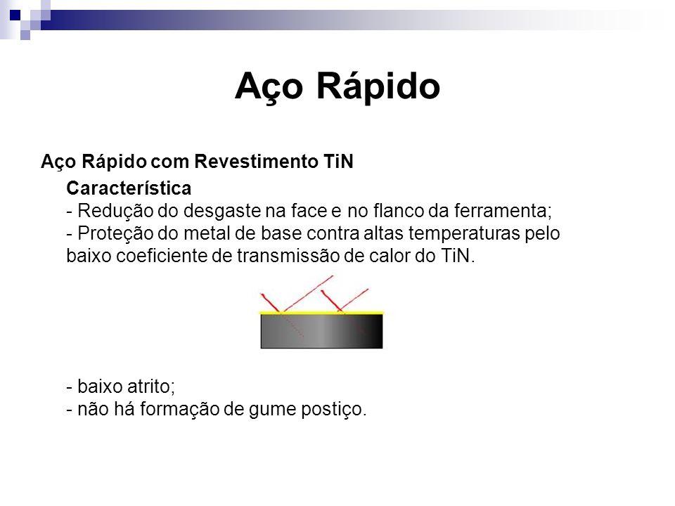 Aço Rápido com Revestimento TiN Característica - Redução do desgaste na face e no flanco da ferramenta; - Proteção do metal de base contra altas tempe