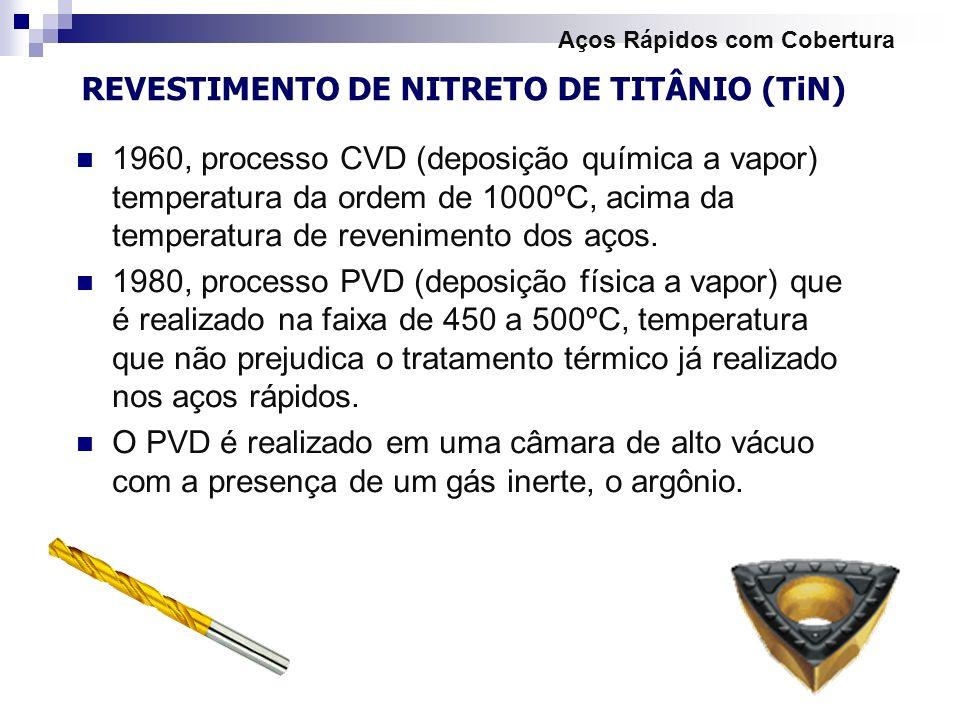 REVESTIMENTO DE NITRETO DE TITÂNIO (TiN) 1960, processo CVD (deposição química a vapor) temperatura da ordem de 1000ºC, acima da temperatura de reveni