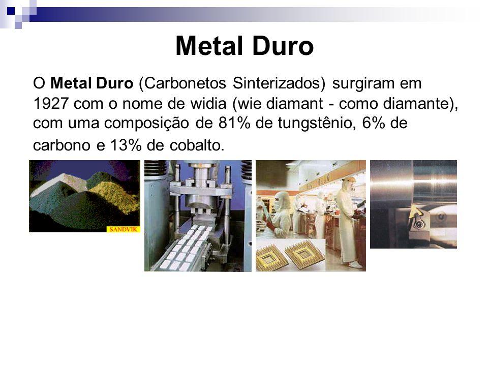 Metal Duro O Metal Duro (Carbonetos Sinterizados) surgiram em 1927 com o nome de widia (wie diamant - como diamante), com uma composição de 81% de tun