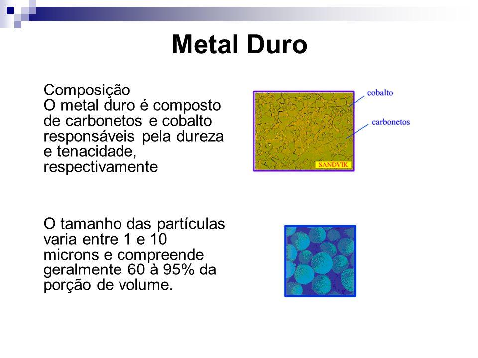 Metal Duro Composição O metal duro é composto de carbonetos e cobalto responsáveis pela dureza e tenacidade, respectivamente O tamanho das partículas