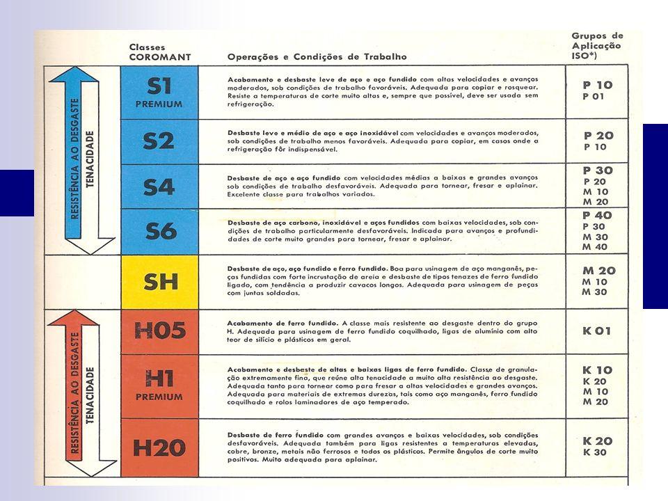 01/01/2014 50 CLASSES DE METAL DURO