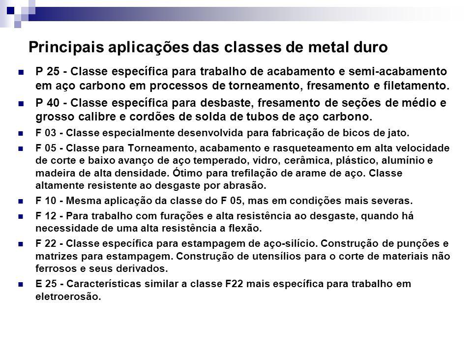 Principais aplicações das classes de metal duro P 25 - Classe específica para trabalho de acabamento e semi-acabamento em aço carbono em processos de