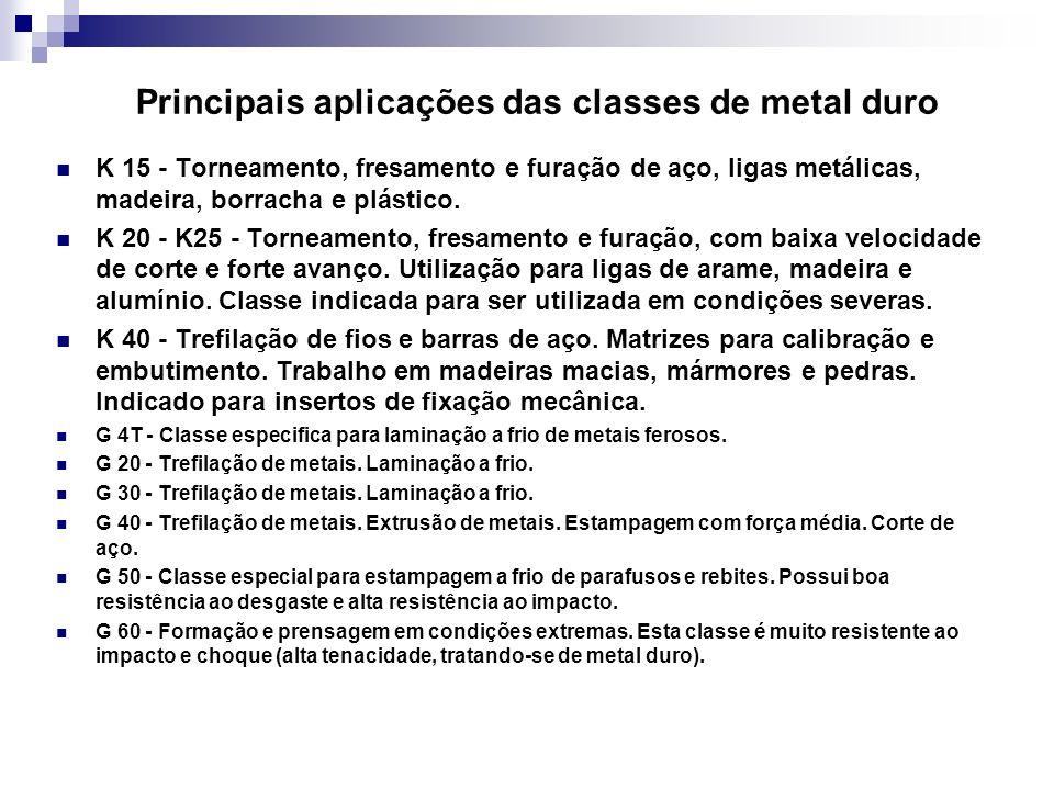 Principais aplicações das classes de metal duro K 15 - Torneamento, fresamento e furação de aço, ligas metálicas, madeira, borracha e plástico. K 20 -