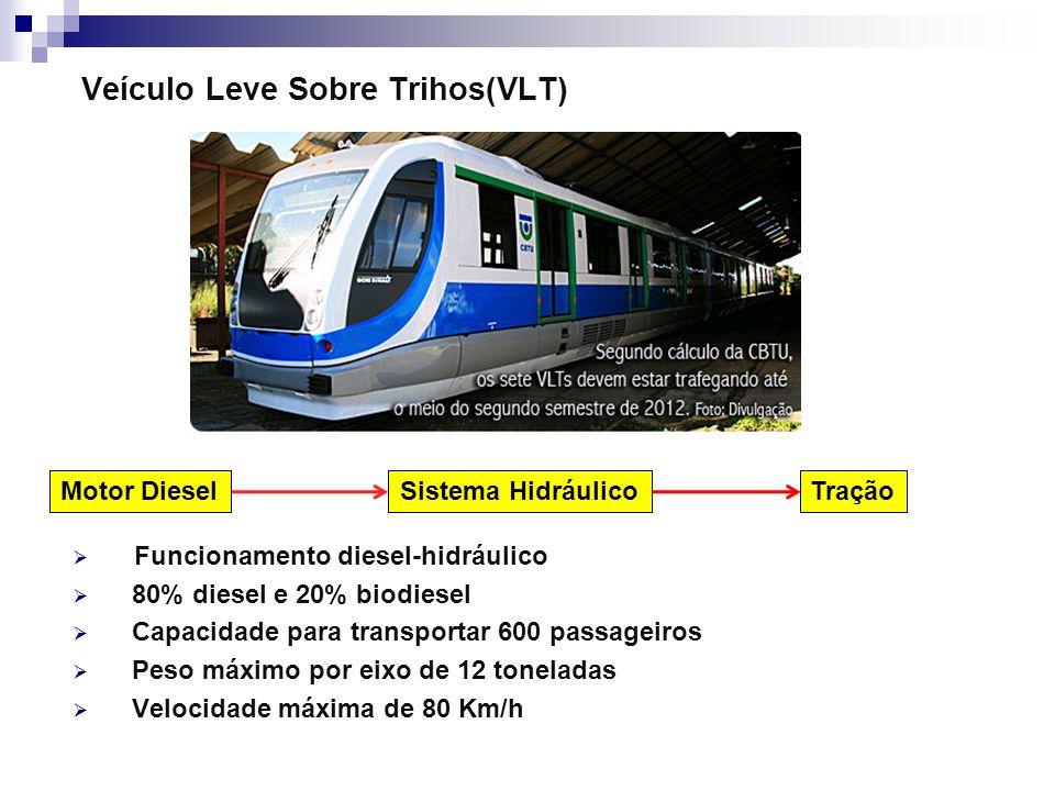 Veículo Leve Sobre Trihos(VLT) Funcionamento diesel-hidráulico 80% diesel e 20% biodiesel Capacidade para transportar 600 passageiros Peso máximo por
