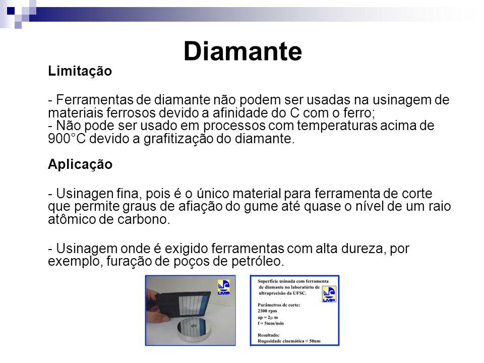Diamante Limitação - Ferramentas de diamante não podem ser usadas na usinagem de materiais ferrosos devido a afinidade do C com o ferro; - Não pode se