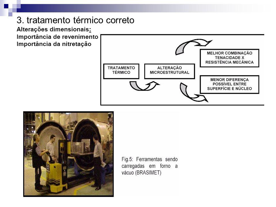 3. tratamento térmico correto Alterações dimensionais: Importância de revenimento Importância da nitretação