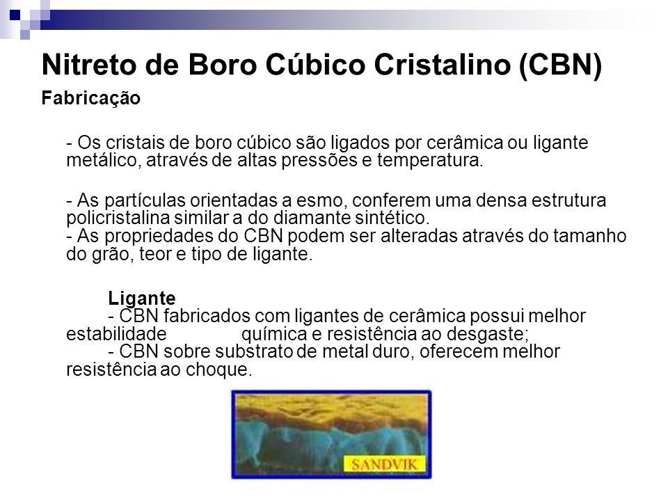 Nitreto de Boro Cúbico Cristalino (CBN) Fabricação - Os cristais de boro cúbico são ligados por cerâmica ou ligante metálico, através de altas pressõe