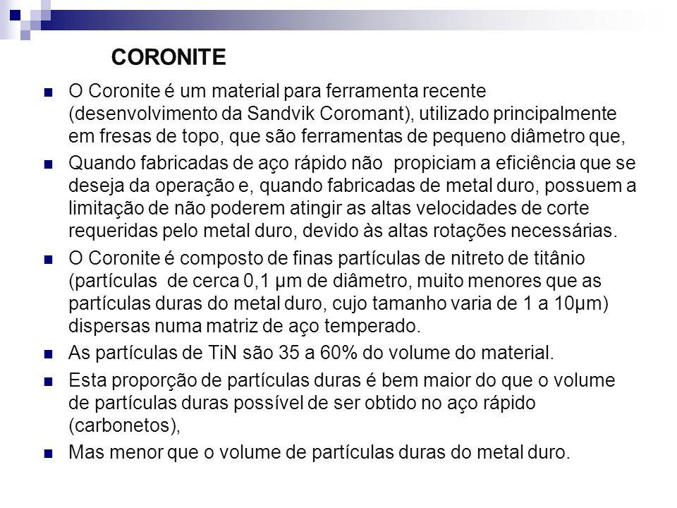CORONITE O Coronite é um material para ferramenta recente (desenvolvimento da Sandvik Coromant), utilizado principalmente em fresas de topo, que são f