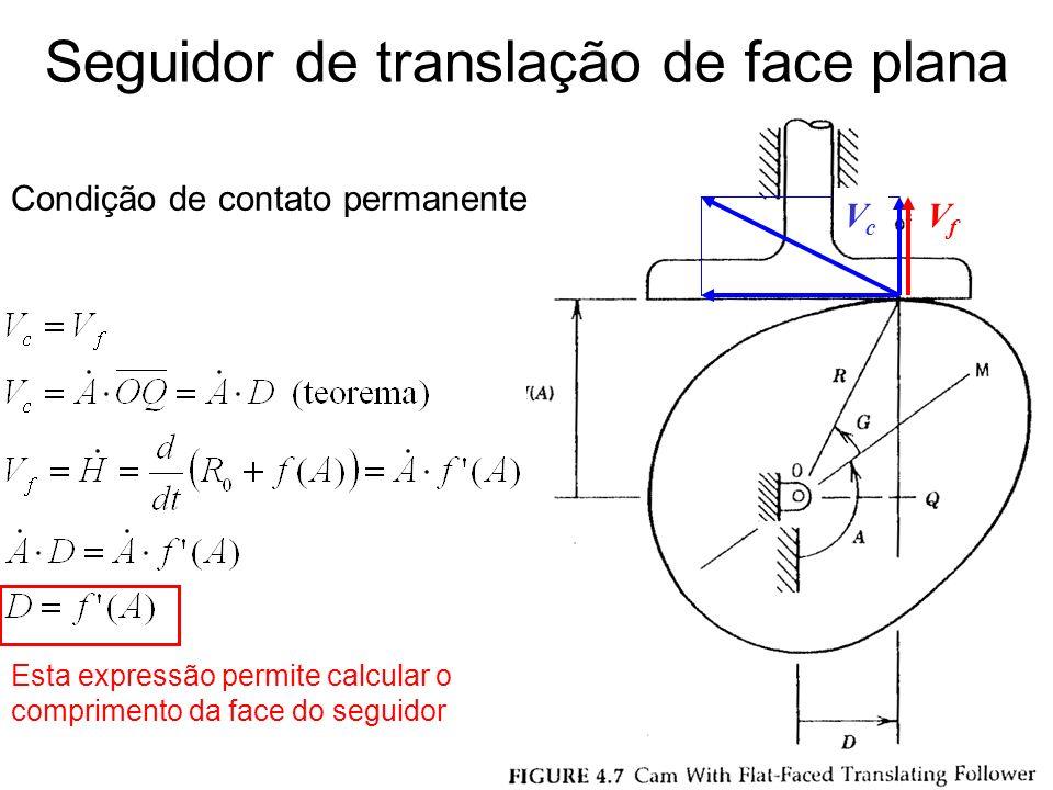 Seguidor de translação de face plana Comprimento da face do seguidor