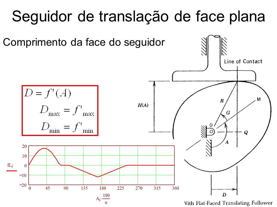 Tensão de contato F – força de contato E 1, E 2 – módulos de elasticidade (came e seguidor) P – raio de curvatura no ponto de contato R f – raio do rolete t – espessura Seguidor de translação com rolete