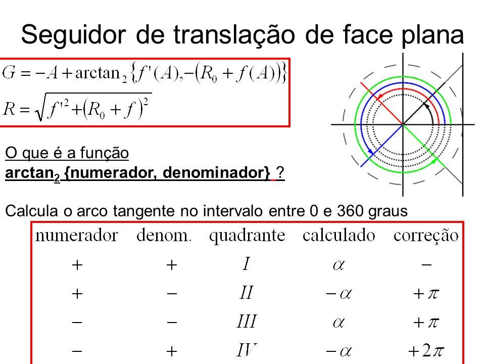 Tensões de contato P – raio de curvatura no ponto de contato E1, E2 – módulos de elasticidade (came e seguidor) t – espessura F – força de contato Seguidor de translação de face plana
