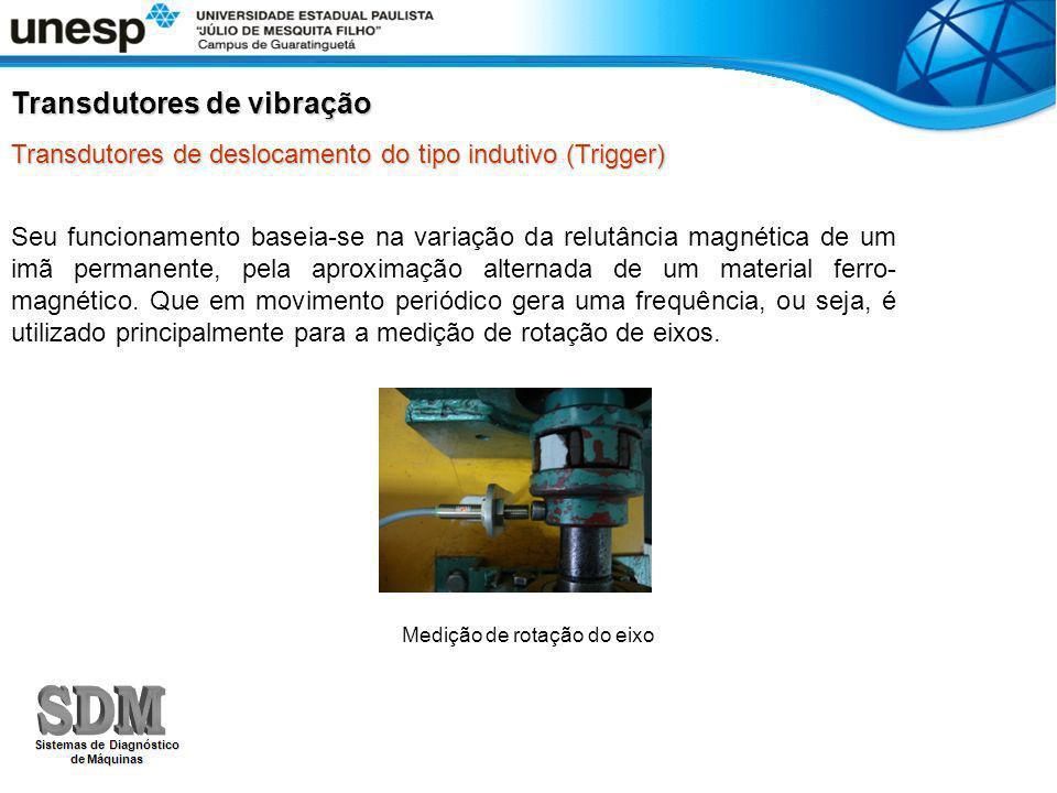 Medição de rotação do eixo Transdutores de vibração Transdutores de deslocamento do tipo indutivo (Trigger) Seu funcionamento baseia-se na variação da