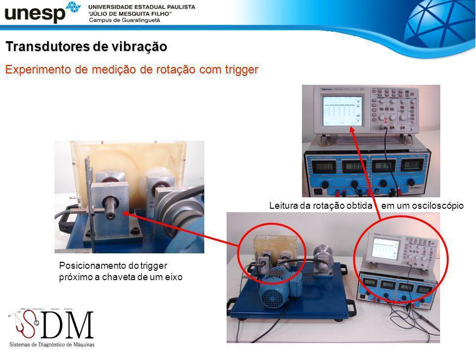 Transdutores de vibração Experimento de medição de rotação com trigger Posicionamento do trigger próximo a chaveta de um eixo Leitura da rotação obtid