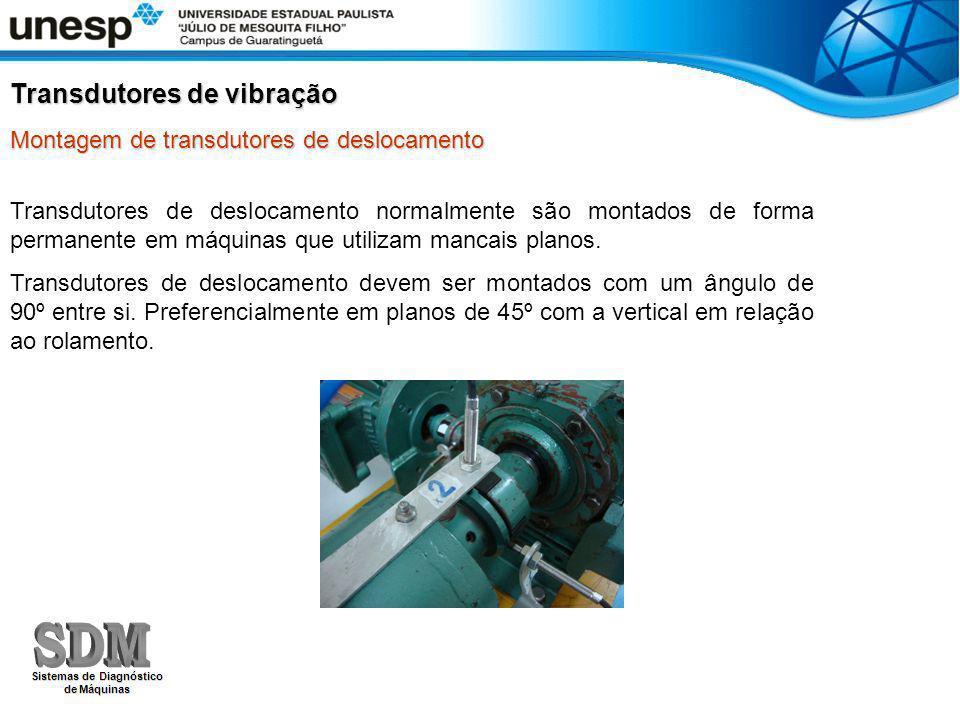 Transdutores de vibração Montagem de transdutores de deslocamento Transdutores de deslocamento normalmente são montados de forma permanente em máquina