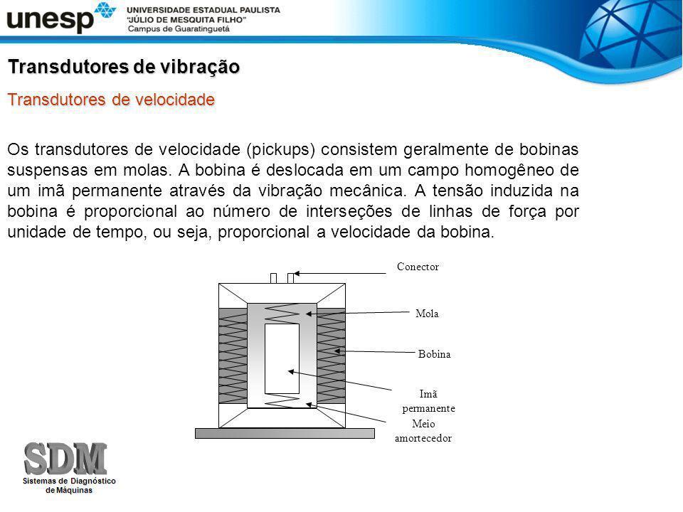 Transdutores de vibração Transdutores de velocidade Os transdutores de velocidade (pickups) consistem geralmente de bobinas suspensas em molas. A bobi