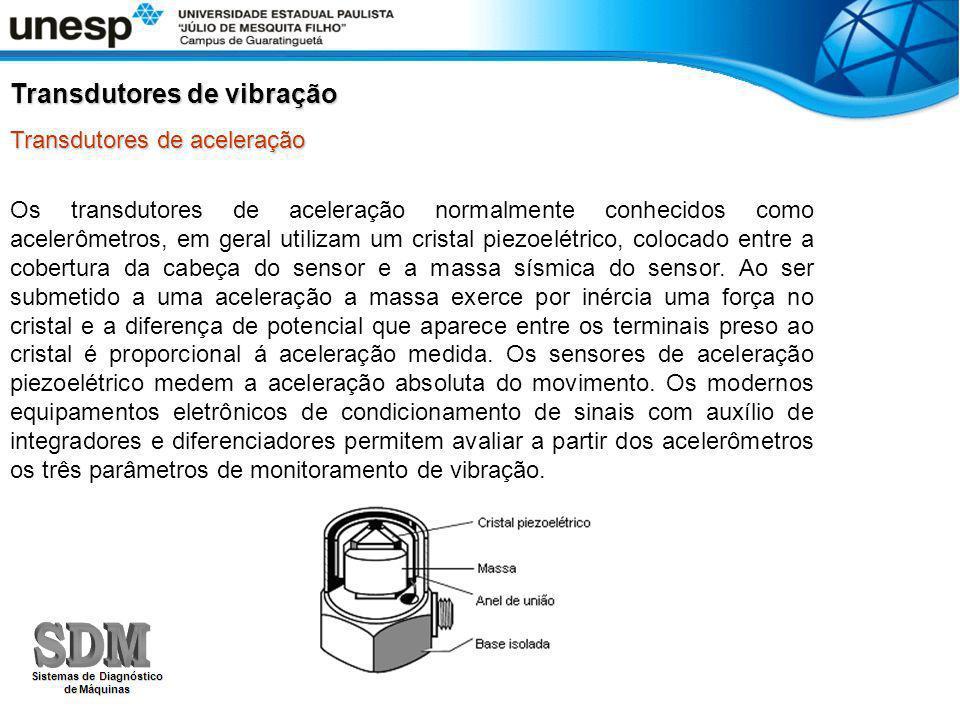 Transdutores de vibração Transdutores de aceleração Os transdutores de aceleração normalmente conhecidos como acelerômetros, em geral utilizam um cris