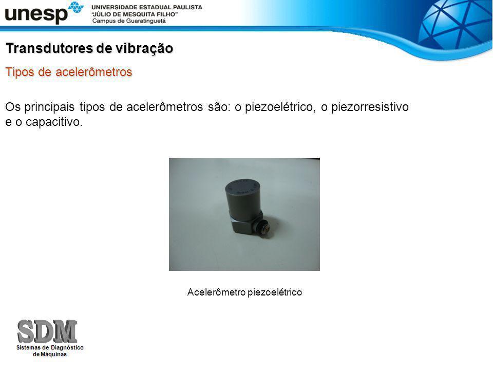Acelerômetro piezoelétrico Tipos de acelerômetros Transdutores de vibração Os principais tipos de acelerômetros são: o piezoelétrico, o piezorresistiv