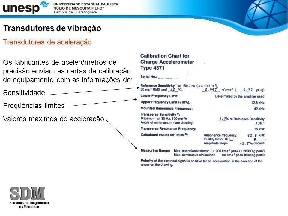 Transdutores de vibração Transdutores de aceleração Os fabricantes de acelerômetros de precisão enviam as cartas de calibração do equipamento com as i