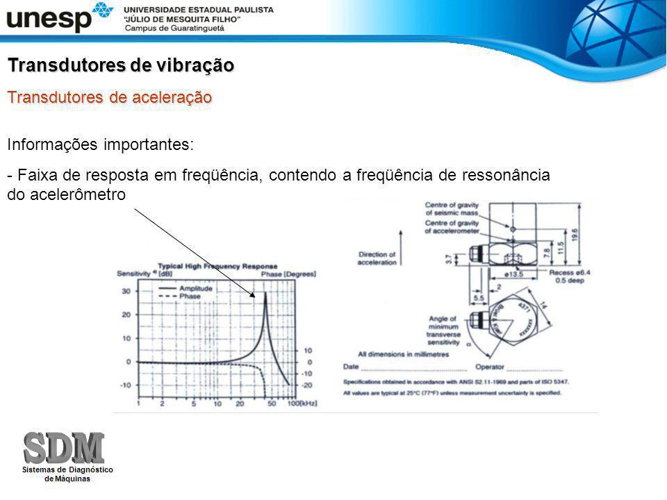 Transdutores de vibração Transdutores de aceleração Informações importantes: - Faixa de resposta em freqüência, contendo a freqüência de ressonância d
