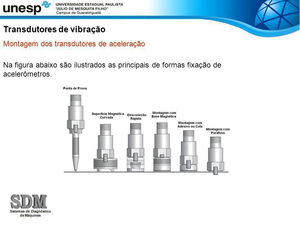 Transdutores de vibração Montagem dos transdutores de aceleração Na figura abaixo são ilustrados as principais de formas fixação de acelerômetros.