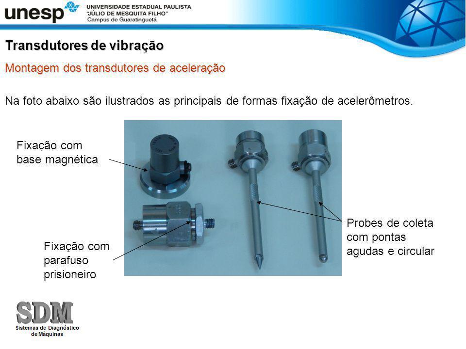 Transdutores de vibração Montagem dos transdutores de aceleração Na foto abaixo são ilustrados as principais de formas fixação de acelerômetros. Fixaç