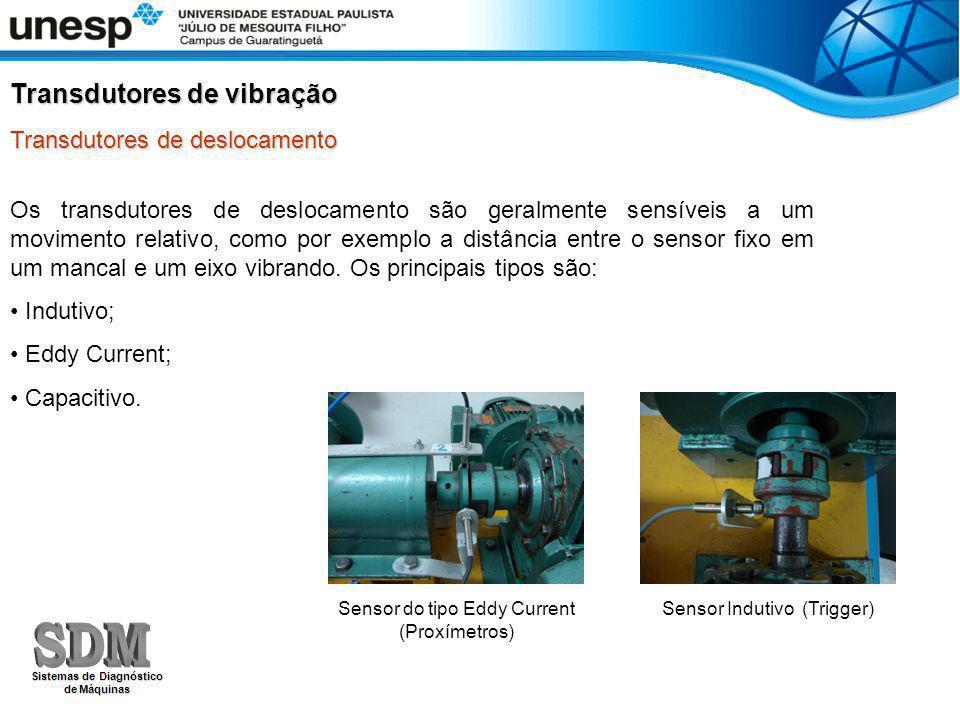 Sensor do tipo Eddy Current (Proxímetros) Sensor Indutivo (Trigger) Transdutores de vibração Transdutores de deslocamento Os transdutores de deslocame