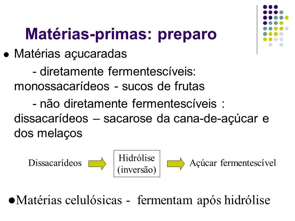 Matérias-primas: preparo Matérias açucaradas - diretamente fermentescíveis: monossacarídeos - sucos de frutas - não diretamente fermentescíveis : diss