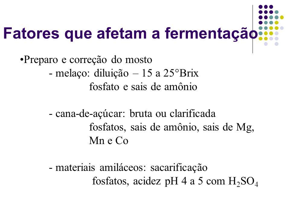 Fatores que afetam a fermentação Preparo e correção do mosto - melaço: diluição – 15 a 25°Brix fosfato e sais de amônio - cana-de-açúcar: bruta ou cla