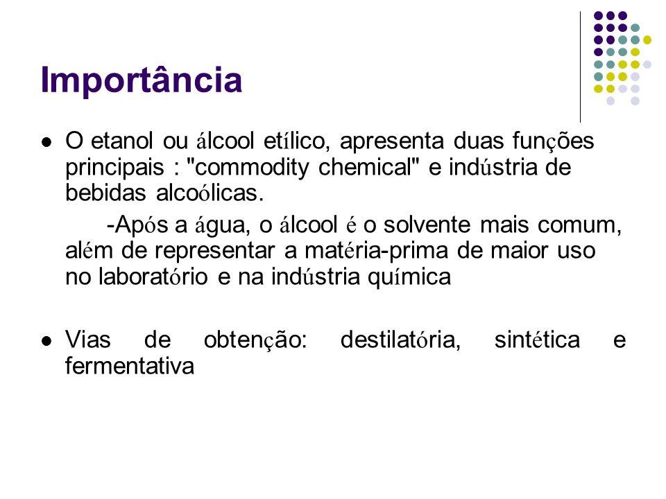 Importância O etanol ou á lcool et í lico, apresenta duas fun ç ões principais :