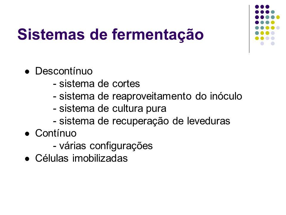 Sistemas de fermentação Descontínuo - sistema de cortes - sistema de reaproveitamento do inóculo - sistema de cultura pura - sistema de recuperação de