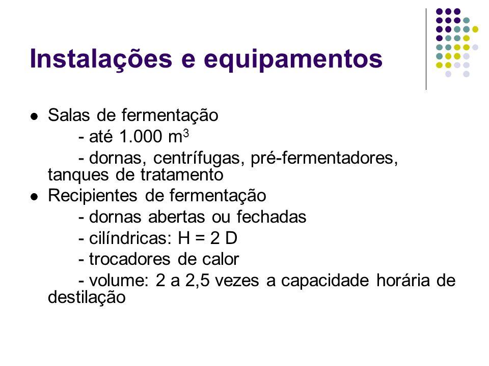 Instalações e equipamentos Salas de fermentação - até 1.000 m 3 - dornas, centrífugas, pré-fermentadores, tanques de tratamento Recipientes de ferment
