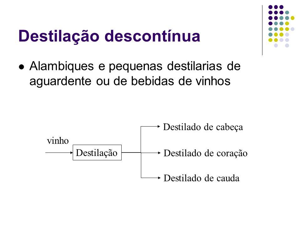 Destilação descontínua Alambiques e pequenas destilarias de aguardente ou de bebidas de vinhos Destilação vinho Destilado de cabeça Destilado de coraç