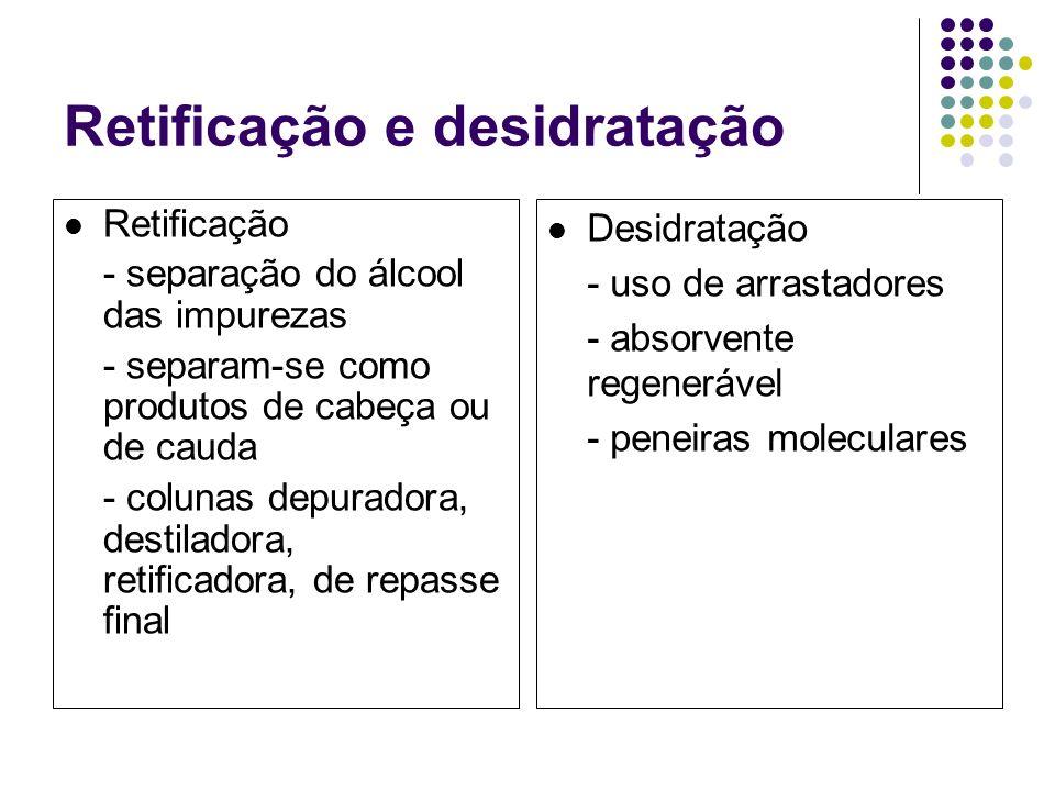 Retificação e desidratação Retificação - separação do álcool das impurezas - separam-se como produtos de cabeça ou de cauda - colunas depuradora, dest