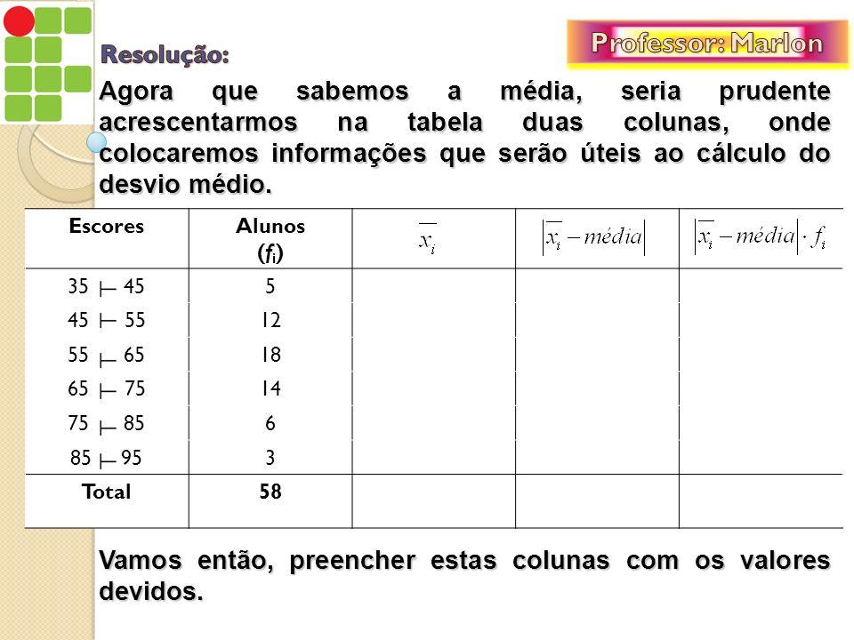 EscoresAlunos (f i ) 35 455 45 5512 55 6518 65 7514 75 856 85 953 Total58 Agora que sabemos a média, seria prudente acrescentarmos na tabela duas colu
