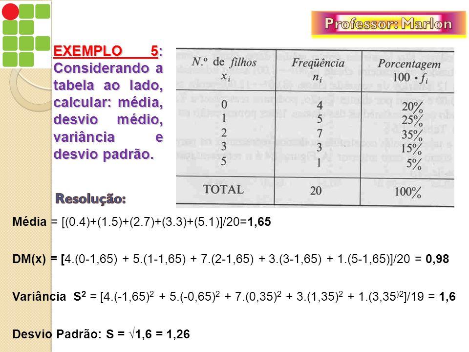 Média = [(0.4)+(1.5)+(2.7)+(3.3)+(5.1)]/20=1,65 DM(x) = [4.(0-1,65) + 5.(1-1,65) + 7.(2-1,65) + 3.(3-1,65) + 1.(5-1,65)]/20 = 0,98 Variância S 2 = [4.