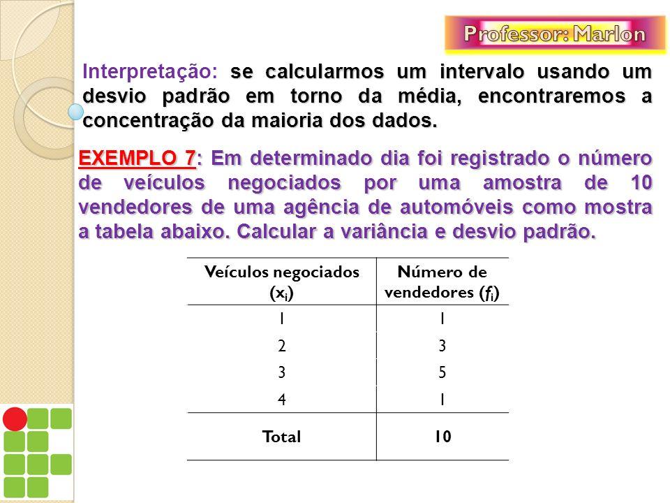se calcularmos um intervalo usando um desvio padrão em torno da média, encontraremos a concentração da maioria dos dados. Interpretação: se calcularmo
