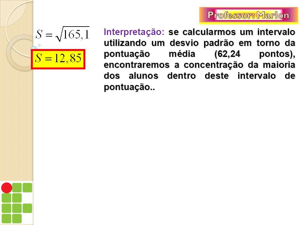 se calcularmos um intervalo utilizando um desvio padrão em torno da pontuação média (62,24 pontos), encontraremos a concentração da maioria dos alunos