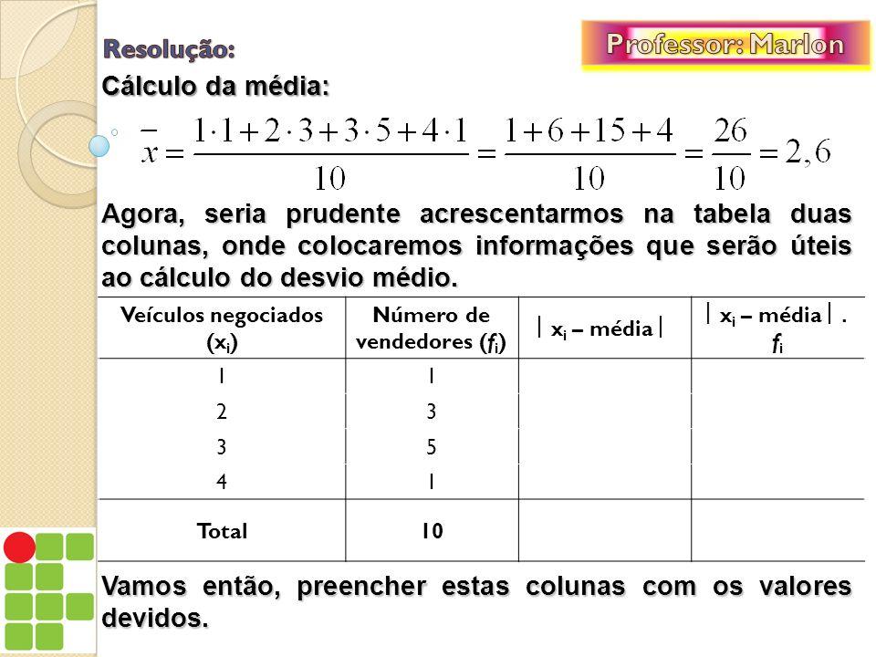 Veículos negociados (x i ) Número de vendedores (f i ) x i – média x i – média.