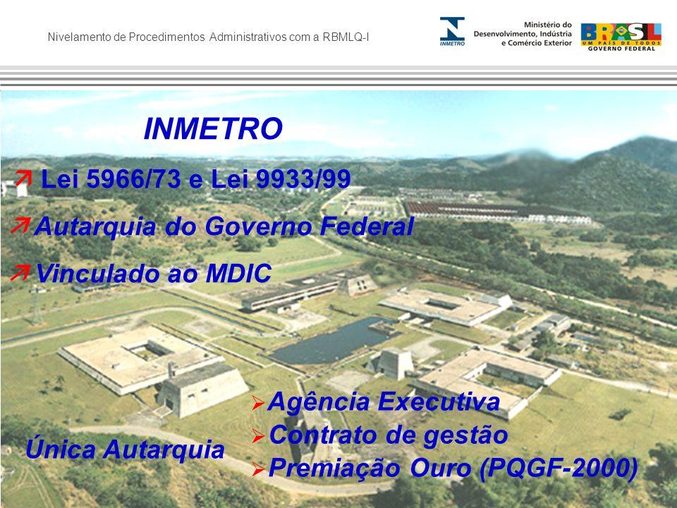 Nivelamento de Procedimentos Administrativos com a RBMLQ-I Estrutura descentralizada RBMLQ-I O Inmetro realiza fiscalização metrológica em todo Brasil, mediante celebração de convênios com as Secretarias Estaduais e Municipais.