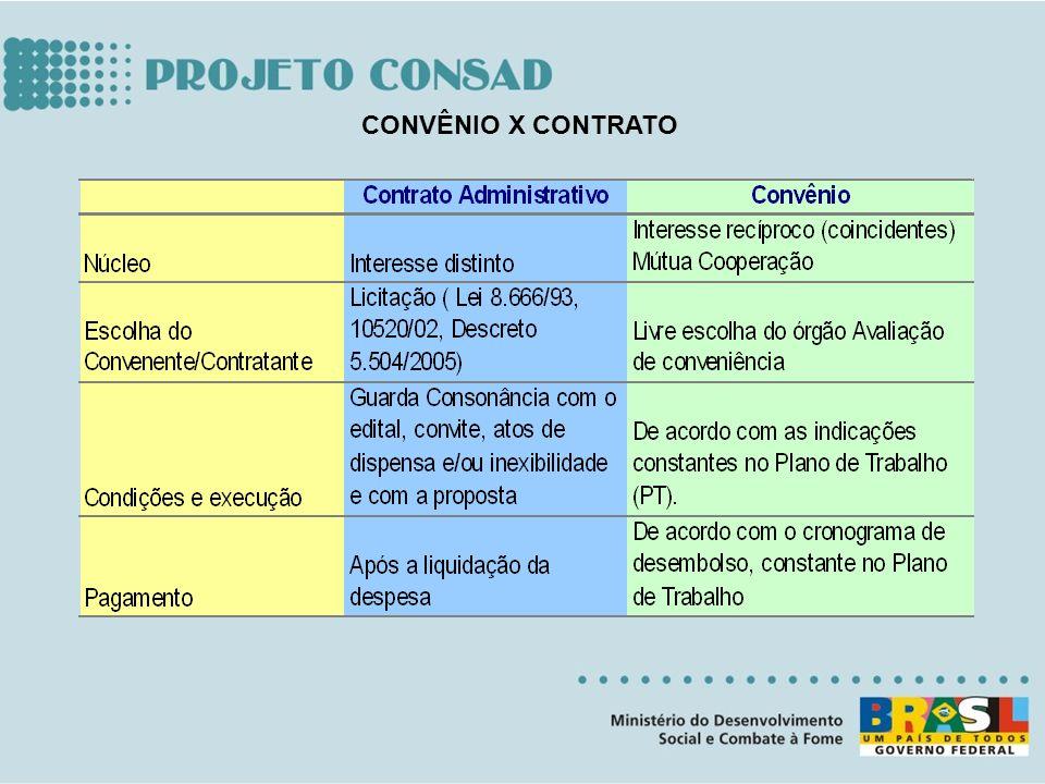 CONVÊNIO X CONTRATO